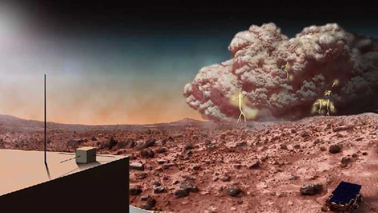 Curiosidades de Marte
